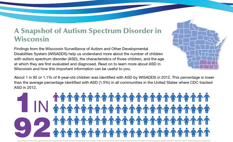 CDC Graphic of Autism in Wisconsin