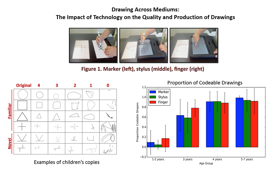 Slide of the Week: Karl Rosengren, PhD